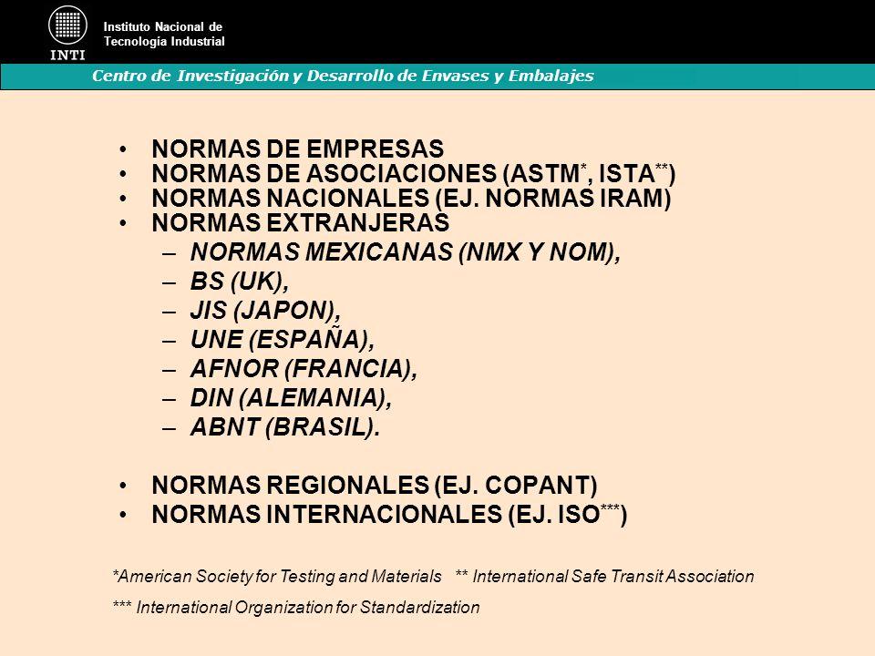 Instituto Nacional de Tecnología Industrial Centro de Investigación y Desarrollo de Envases y Embalajes NORMAS DE EMPRESAS NORMAS DE ASOCIACIONES (AST