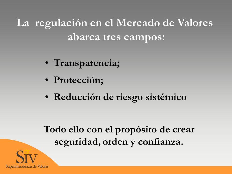 La regulación en el Mercado de Valores abarca tres campos: Transparencia; Protección; Reducción de riesgo sistémico Todo ello con el propósito de crear seguridad, orden y confianza.