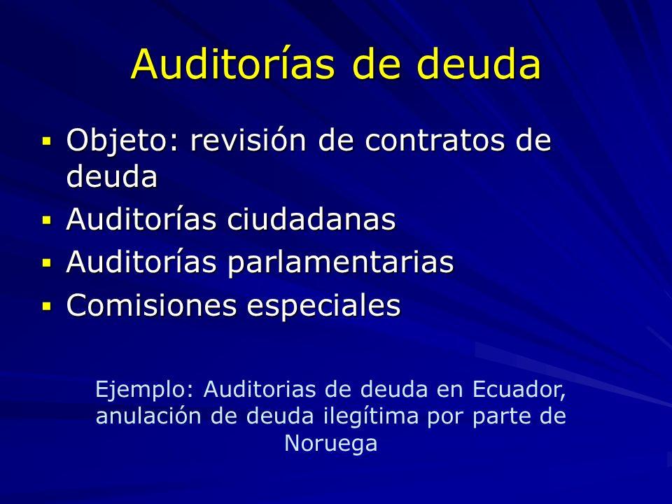 Auditorías de deuda Objeto: revisión de contratos de deuda Objeto: revisión de contratos de deuda Auditorías ciudadanas Auditorías ciudadanas Auditorí