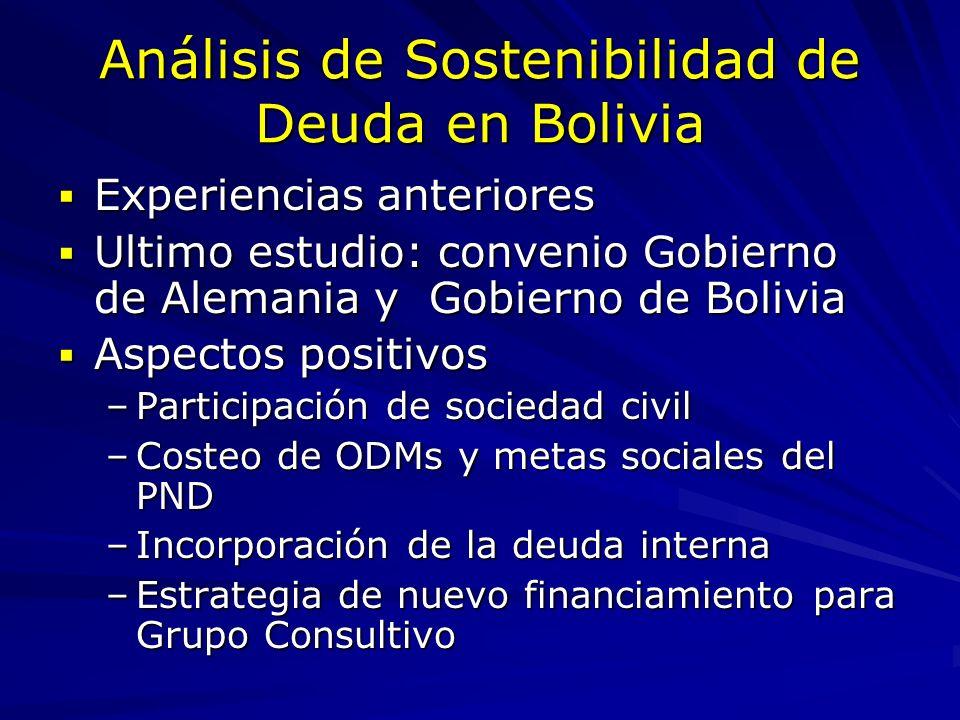 Análisis de Sostenibilidad de Deuda en Bolivia Experiencias anteriores Experiencias anteriores Ultimo estudio: convenio Gobierno de Alemania y Gobiern