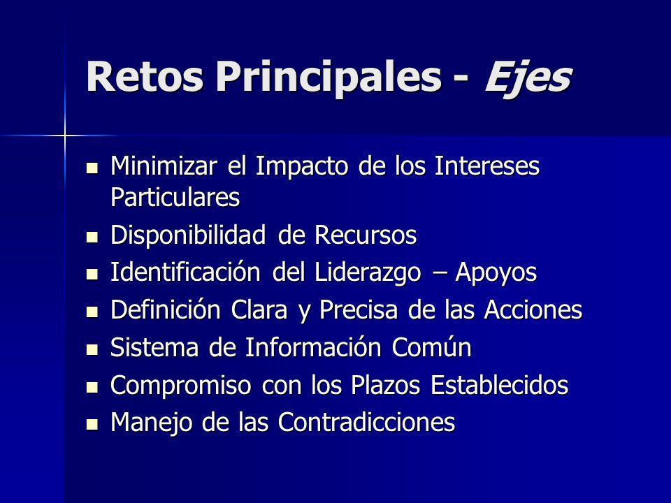 Aplicar Concepto KISS Keep It Simple … (Señor) Keep It Simple … (Señor)