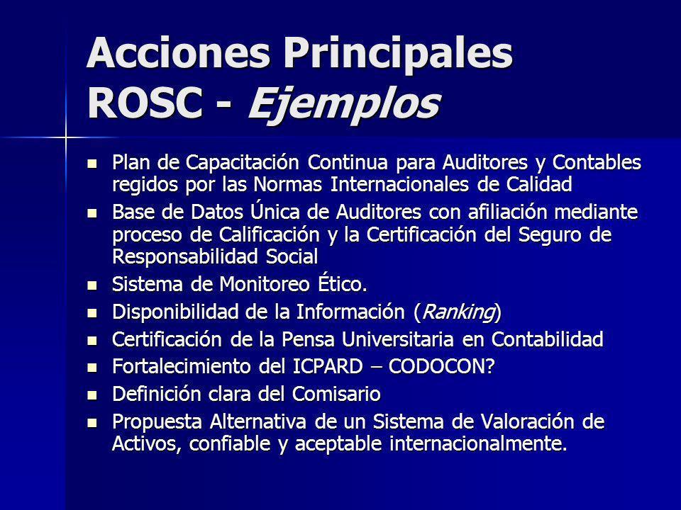 Acciones Principales ROSC - Ejemplos Plan de Capacitación Continua para Auditores y Contables regidos por las Normas Internacionales de Calidad Plan de Capacitación Continua para Auditores y Contables regidos por las Normas Internacionales de Calidad Base de Datos Única de Auditores con afiliación mediante proceso de Calificación y la Certificación del Seguro de Responsabilidad Social Base de Datos Única de Auditores con afiliación mediante proceso de Calificación y la Certificación del Seguro de Responsabilidad Social Sistema de Monitoreo Ético.