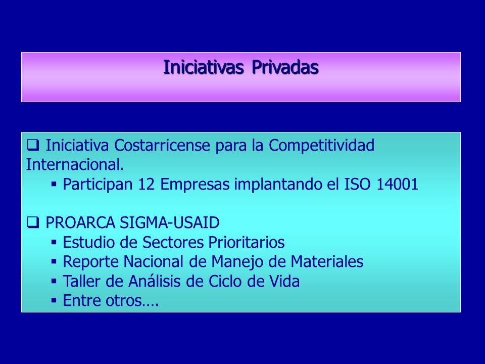 Iniciativas Privadas Iniciativa Costarricense para la Competitividad Internacional.