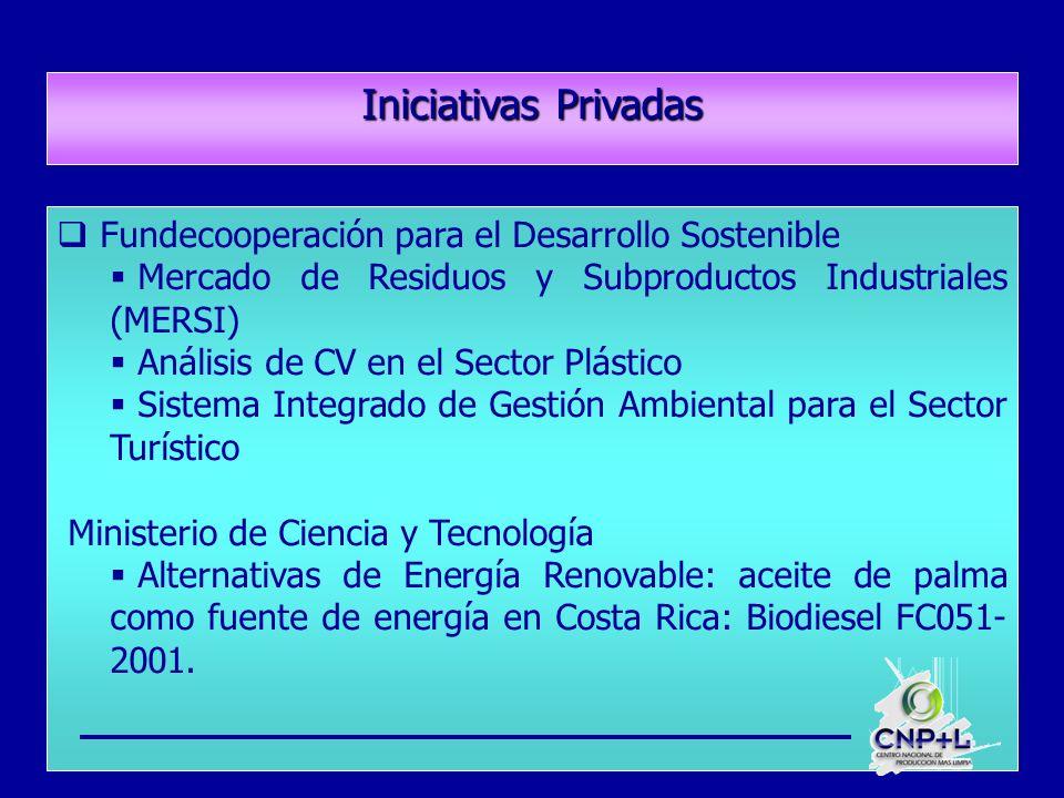 Iniciativas Privadas Fundecooperación para el Desarrollo Sostenible Mercado de Residuos y Subproductos Industriales (MERSI) Análisis de CV en el Sector Plástico Sistema Integrado de Gestión Ambiental para el Sector Turístico Ministerio de Ciencia y Tecnología Alternativas de Energía Renovable: aceite de palma como fuente de energía en Costa Rica: Biodiesel FC051- 2001.