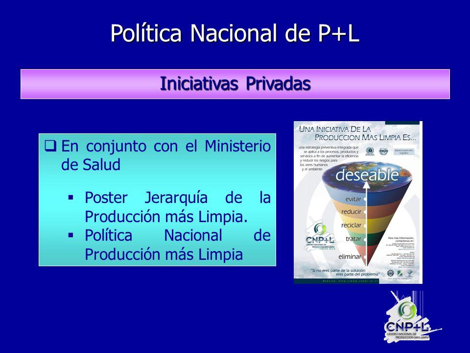Política Nacional de P+L Política Nacional de P+L Iniciativas Privadas En conjunto con el Ministerio de Salud Poster Jerarquía de la Producción más Limpia.