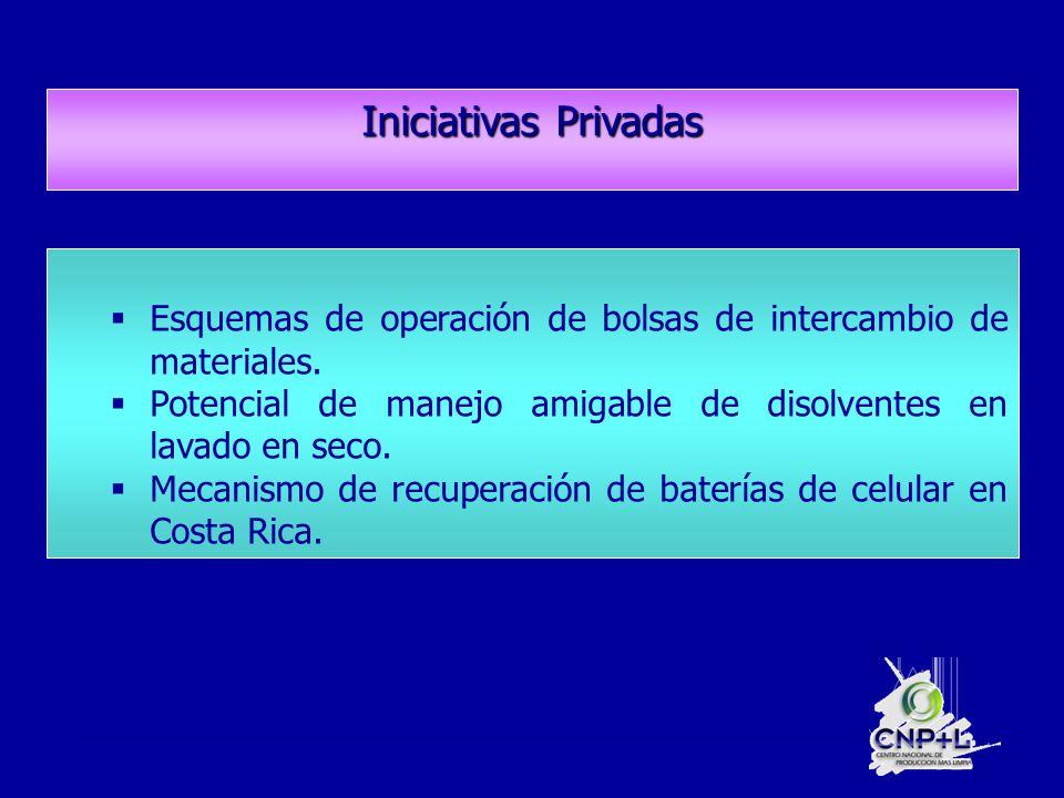 Iniciativas Privadas Esquemas de operación de bolsas de intercambio de materiales.
