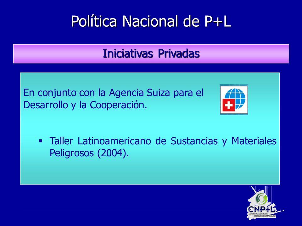 Política Nacional de P+L Política Nacional de P+L Iniciativas Privadas En conjunto con la Agencia Suiza para el Desarrollo y la Cooperación.