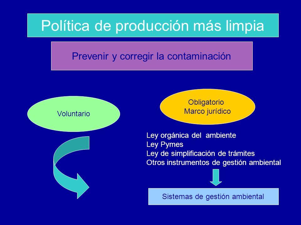 Temáticas 1.Diagnóstico de la gestión de la contaminación ambiental 2.