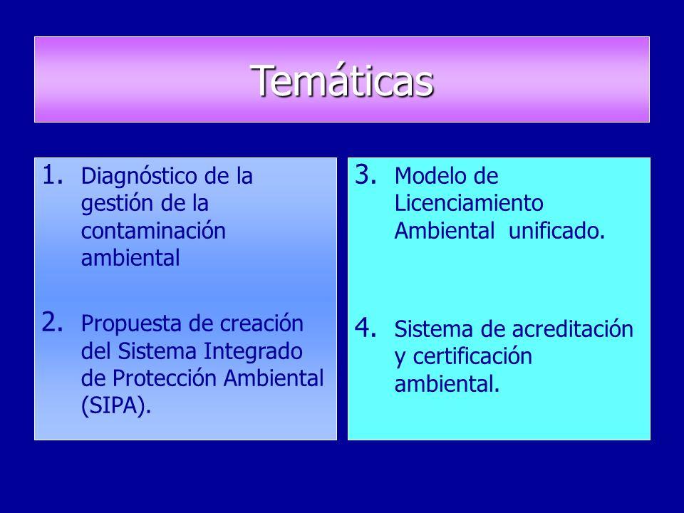 Temáticas 1. Diagnóstico de la gestión de la contaminación ambiental 2.