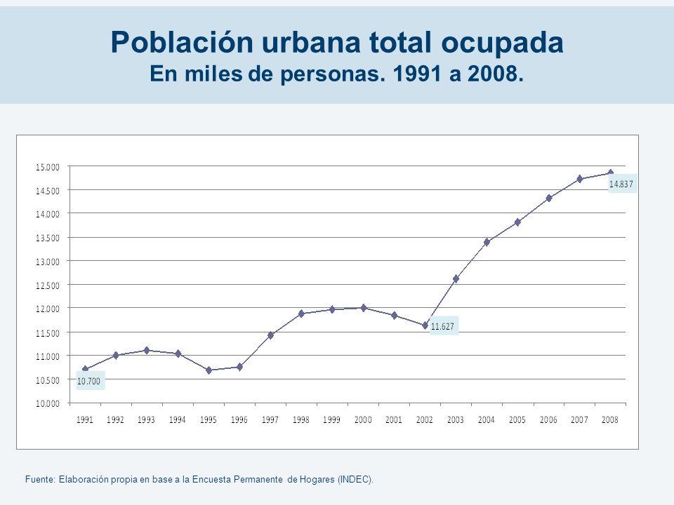 Población urbana total ocupada En miles de personas. 1991 a 2008. Fuente: Elaboración propia en base a la Encuesta Permanente de Hogares (INDEC).