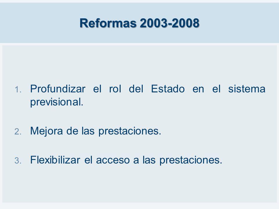 Reformas 2003-2008 1. Profundizar el rol del Estado en el sistema previsional. 2. Mejora de las prestaciones. 3. Flexibilizar el acceso a las prestaci