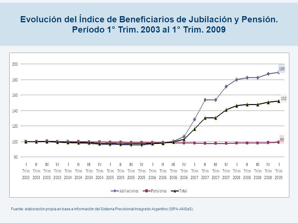 Evolución del Índice de Beneficiarios de Jubilación y Pensión. Período 1° Trim. 2003 al 1° Trim. 2009 Fuente: elaboración propia en base a información