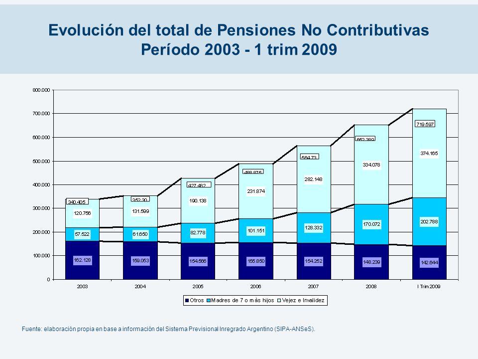 Evolución del total de Pensiones No Contributivas Período 2003 - 1 trim 2009 Fuente: elaboración propia en base a información del Sistema Previsional
