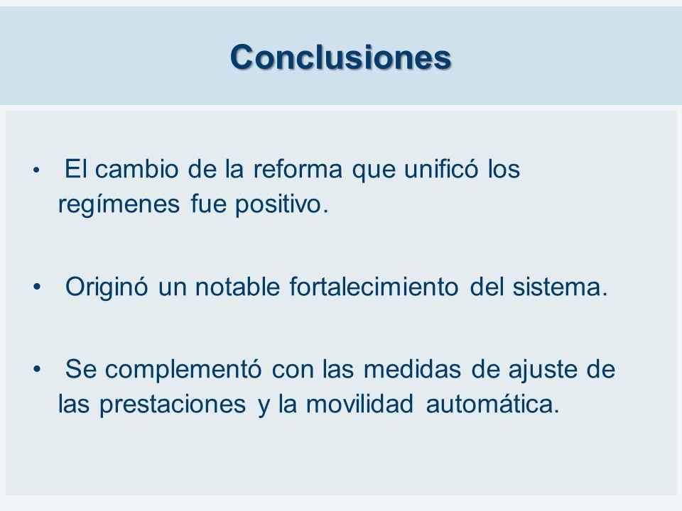 Conclusiones El cambio de la reforma que unificó los regímenes fue positivo. Originó un notable fortalecimiento del sistema. Se complementó con las me
