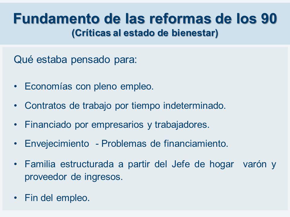 Fundamento de las reformas de los 90 (Críticas al estado de bienestar) Qué estaba pensado para: Economías con pleno empleo. Contratos de trabajo por t