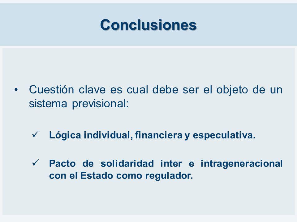 Conclusiones Cuestión clave es cual debe ser el objeto de un sistema previsional: Lógica individual, financiera y especulativa. Pacto de solidaridad i