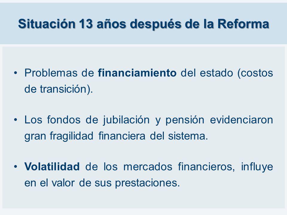 Situación 13 años después de la Reforma Problemas de financiamiento del estado (costos de transición). Los fondos de jubilación y pensión evidenciaron