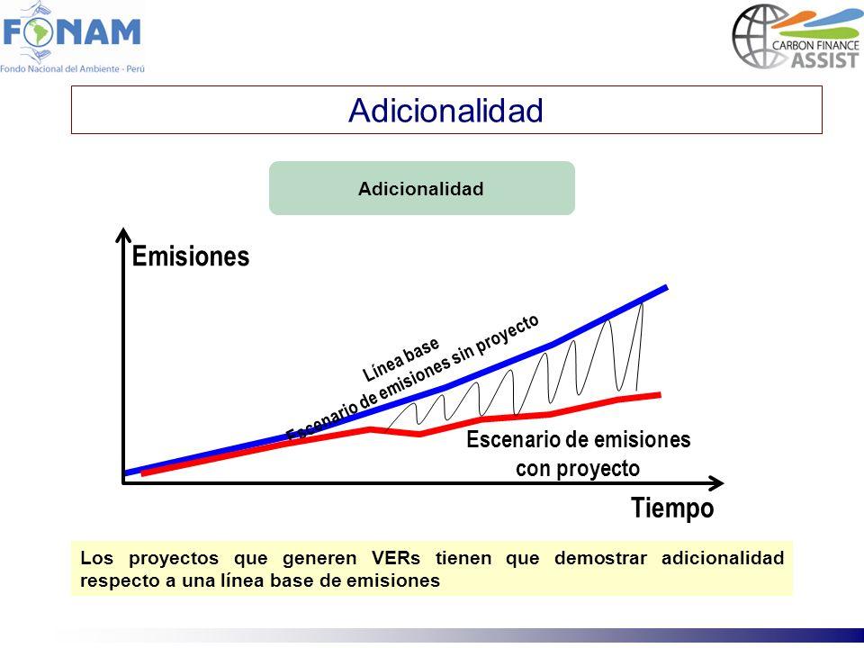 Adicionalidad Los proyectos que generen VERs tienen que demostrar adicionalidad respecto a una línea base de emisiones Línea base Escenario de emision