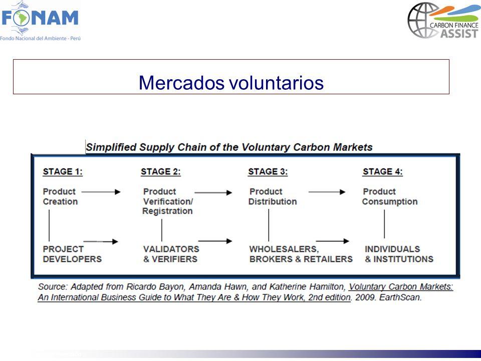 Mercados voluntarios: Principales Estándares Voluntary Carbon Standard (VCS) VER+ ISO 14064 Social Carbon Climate, Community Biodiversity (CCB) Gold Standard © First Climate | 18.07.2008 Francisco Avendaño