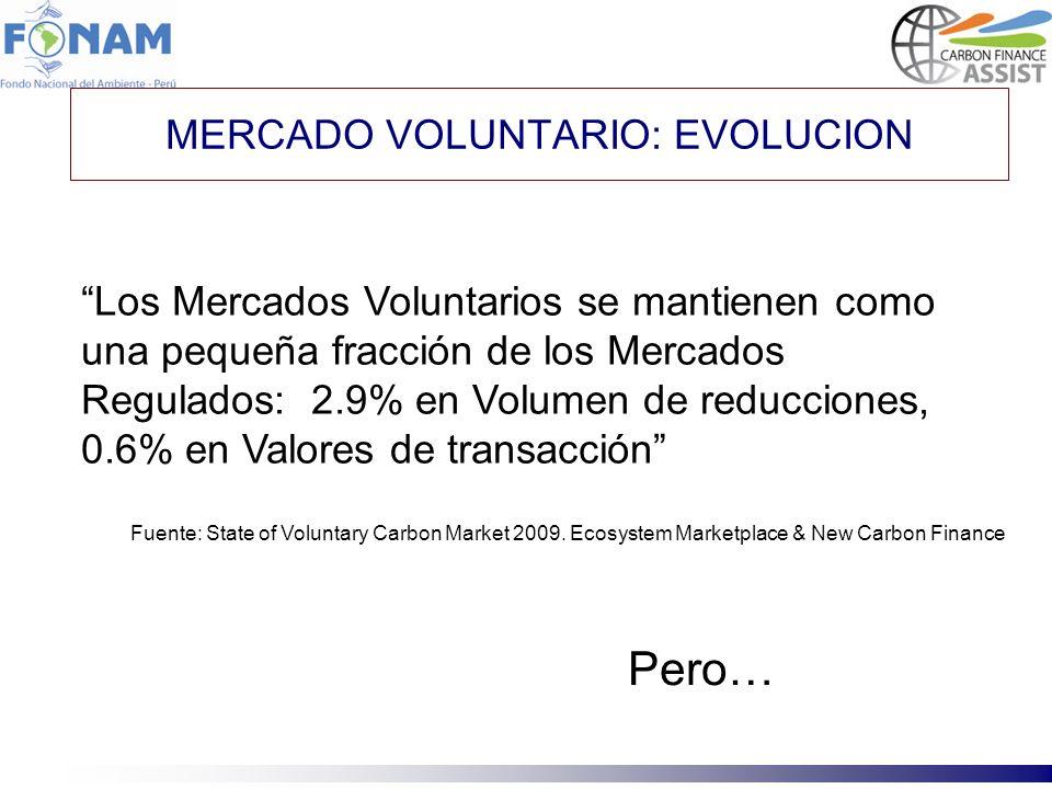 MERCADO VOLUNTARIO: EVOLUCION Los Mercados Voluntarios se mantienen como una pequeña fracción de los Mercados Regulados: 2.9% en Volumen de reduccione
