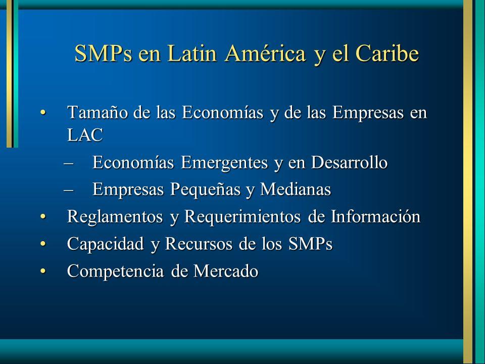 SMPs en Latin América y el Caribe Tamaño de las Economías y de las Empresas en LACTamaño de las Economías y de las Empresas en LAC –Economías Emergentes y en Desarrollo –Empresas Pequeñas y Medianas Reglamentos y Requerimientos de InformaciónReglamentos y Requerimientos de Información Capacidad y Recursos de los SMPsCapacidad y Recursos de los SMPs Competencia de MercadoCompetencia de Mercado