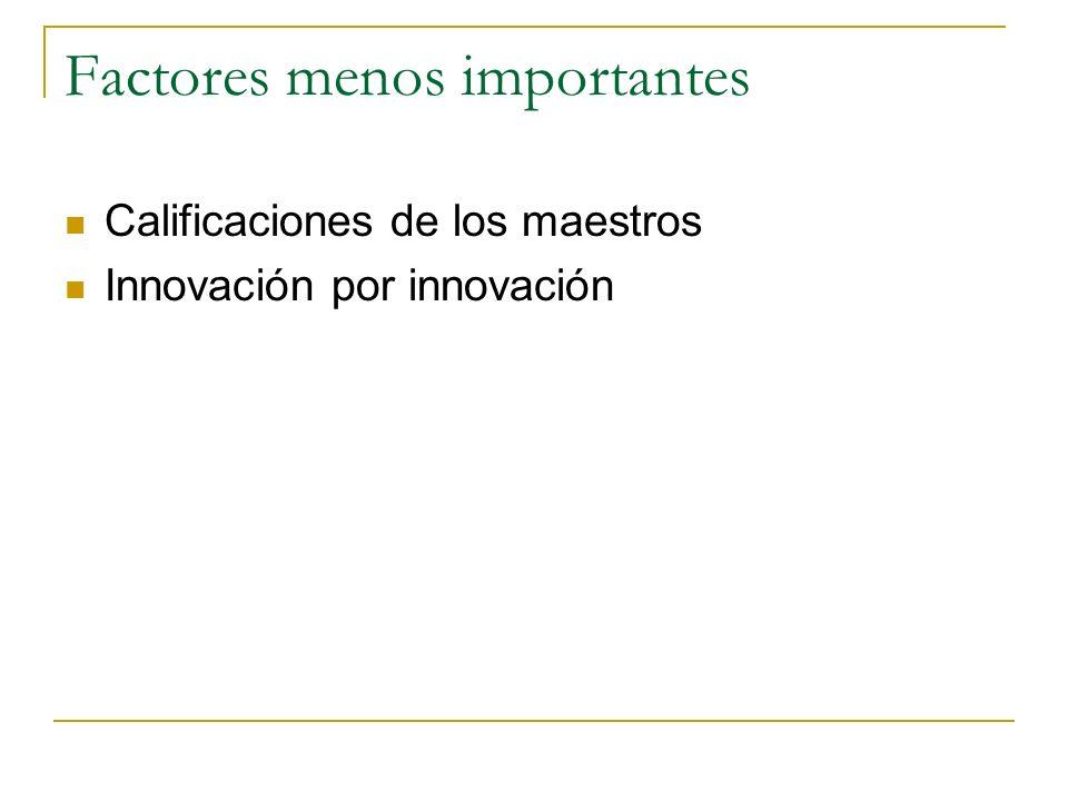Factores menos importantes Calificaciones de los maestros Innovación por innovación