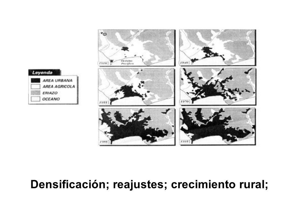 Densificación; reajustes; crecimiento rural;