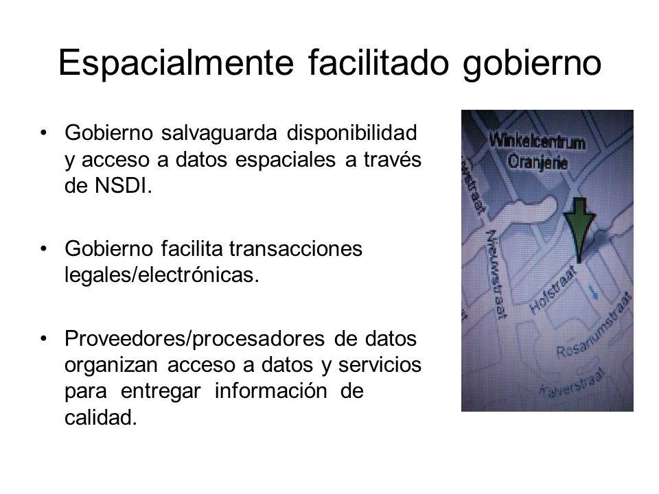 Espacialmente facilitado gobierno Gobierno salvaguarda disponibilidad y acceso a datos espaciales a través de NSDI.