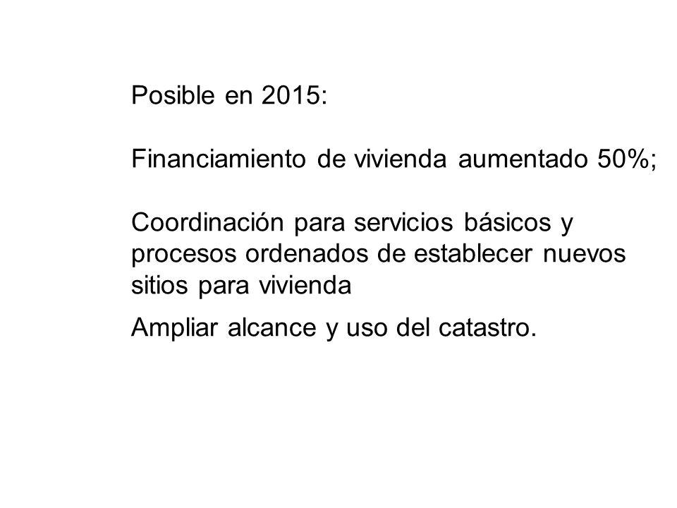 Posible en 2015: Financiamiento de vivienda aumentado 50%; Coordinación para servicios básicos y procesos ordenados de establecer nuevos sitios para vivienda Ampliar alcance y uso del catastro.