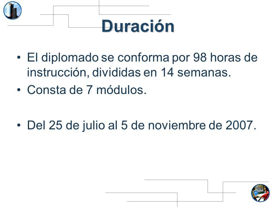 Duración El diplomado se conforma por 98 horas de instrucción, divididas en 14 semanas. Consta de 7 módulos. Del 25 de julio al 5 de noviembre de 2007