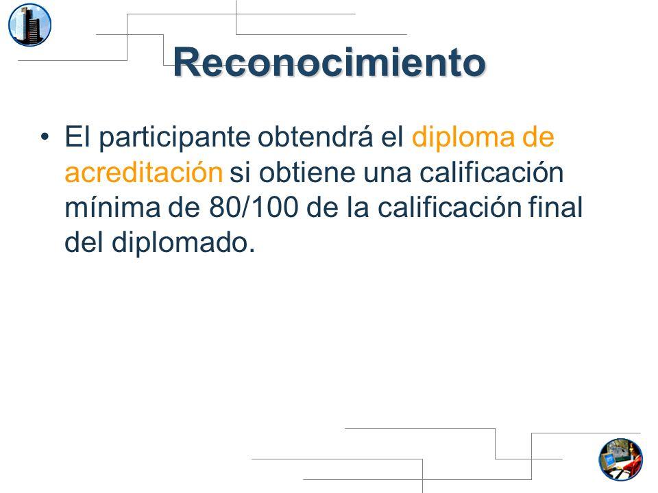 Módulo 3.Planeación de una estrategia de gobierno electrónico Tema 1.