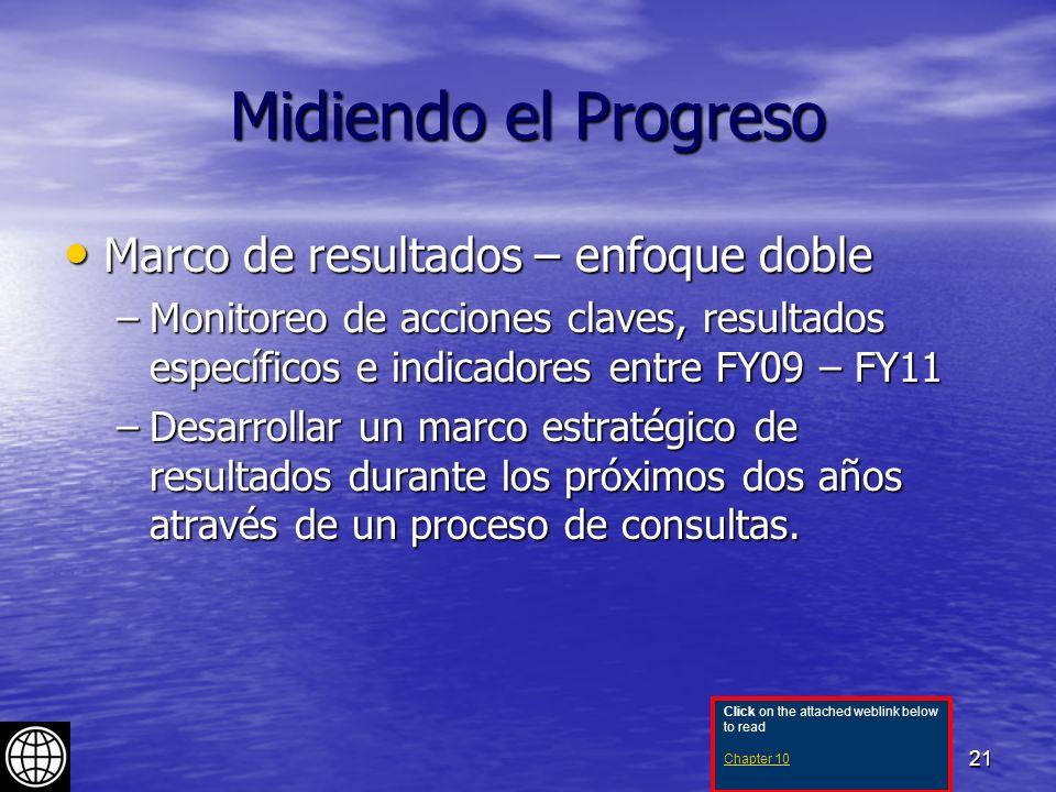 21 Midiendo el Progreso Marco de resultados – enfoque doble Marco de resultados – enfoque doble –Monitoreo de acciones claves, resultados específicos e indicadores entre FY09 – FY11 –Desarrollar un marco estratégico de resultados durante los próximos dos años através de un proceso de consultas.