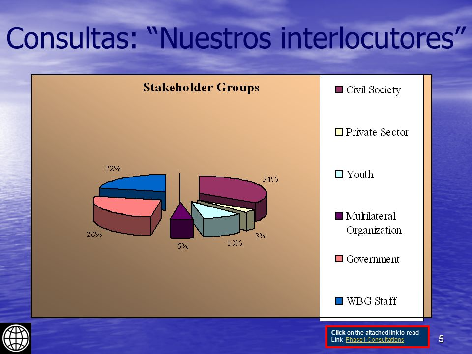 5 Consultas: Nuestros interlocutores Click on the attached link to read Link Phase I ConsultationsPhase I Consultations