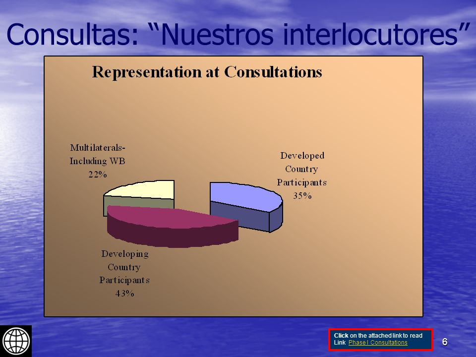 6 Consultas: Nuestros interlocutores Click on the attached link to read Link Phase I ConsultationsPhase I Consultations
