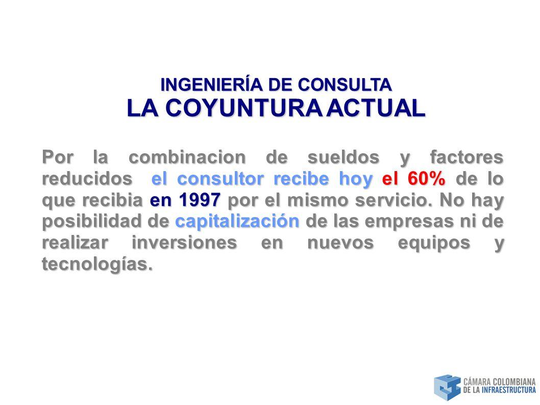 Por la combinacion de sueldos y factores reducidos el consultor recibe hoy el 60% de lo que recibia en 1997 por el mismo servicio.