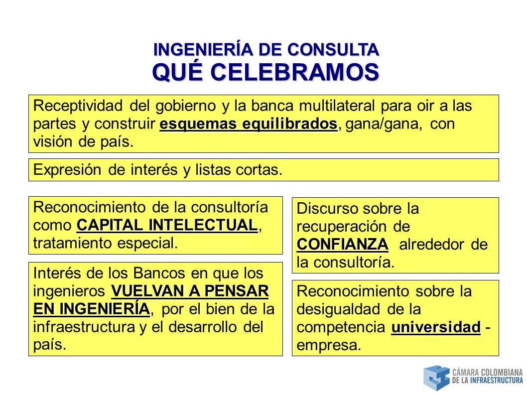 INGENIERÍA DE CONSULTA QUÉ CELEBRAMOS CONFIANZA Discurso sobre la recuperación de CONFIANZA alrededor de la consultoría.