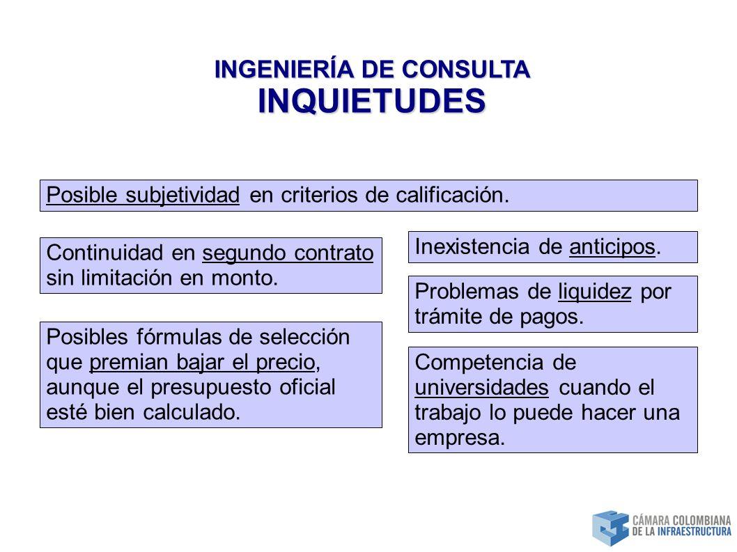 INGENIERÍA DE CONSULTA INQUIETUDES Inexistencia de anticipos.