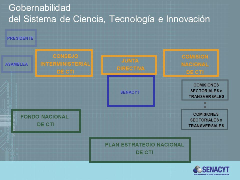 Gobernabilidad del Sistema de Ciencia, Tecnología e Innovación JUNTA DIRECTIVA SENACYT PRESIDENTE PLAN ESTRATEGIO NACIONAL DE CTI COMISIONES SECTORIALES o TRANSVERSALES CONSEJO INTERMINISTERIAL DE CTI COMISION NACIONAL DE CTI COMISIONES SECTORIALES o TRANSVERSALES FONDO NACIONAL DE CTI ASAMBLEA