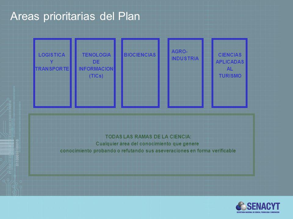 Areas prioritarias del Plan LOGISTICA Y TRANSPORTE TENOLOGIA DE INFORMACION (TICs) BIOCIENCIAS AGRO- INDUSTRIA CIENCIAS APLICADAS AL TURISMO TODAS LAS RAMAS DE LA CIENCIA: Cualquier área del conocimiento que genere conocimiento probando o refutando sus aseveraciones en forma verificable