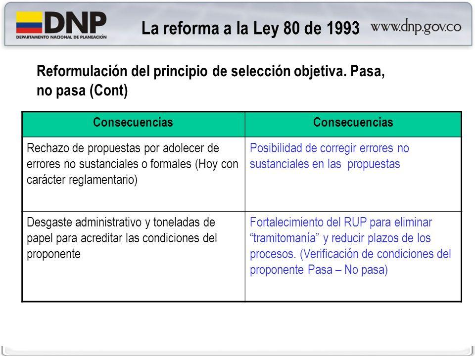Hoy:Propuesta: RUP verifica condiciones de pasa, no pasa -Lista limitada de contratos -Proponente se califica y clasifica.