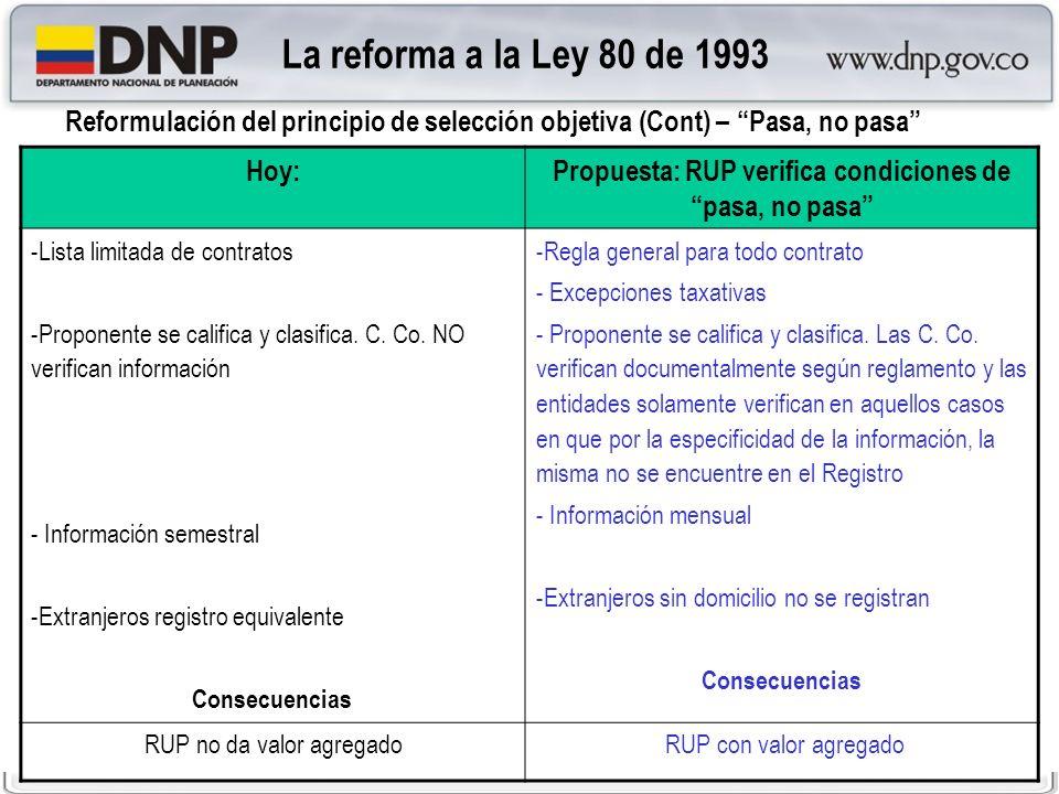 Reformulación del principio de selección objetiva 2- Procesos de selección adecuados al objeto HoyPropuesta La ley 80 de 1993 no cuenta con modalidades de selección que distingan la adquisición de un bien de la construcción de una obra.
