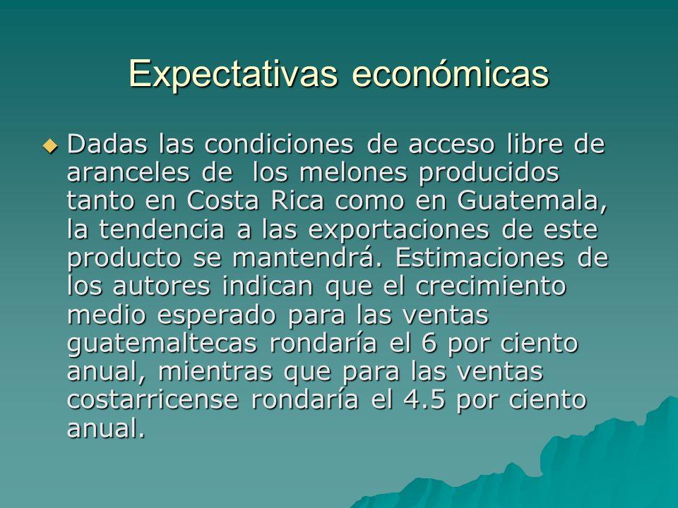 Expectativas económicas Dadas las condiciones de acceso libre de aranceles de los melones producidos tanto en Costa Rica como en Guatemala, la tendenc