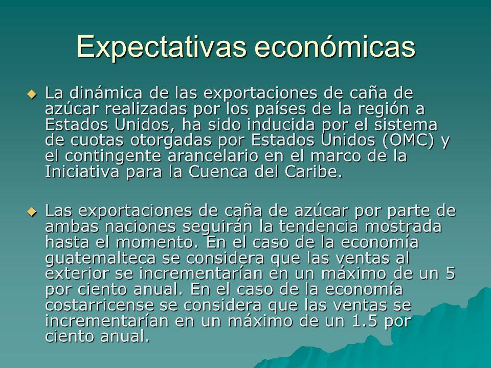 Expectativas económicas La dinámica de las exportaciones de caña de azúcar realizadas por los países de la región a Estados Unidos, ha sido inducida p