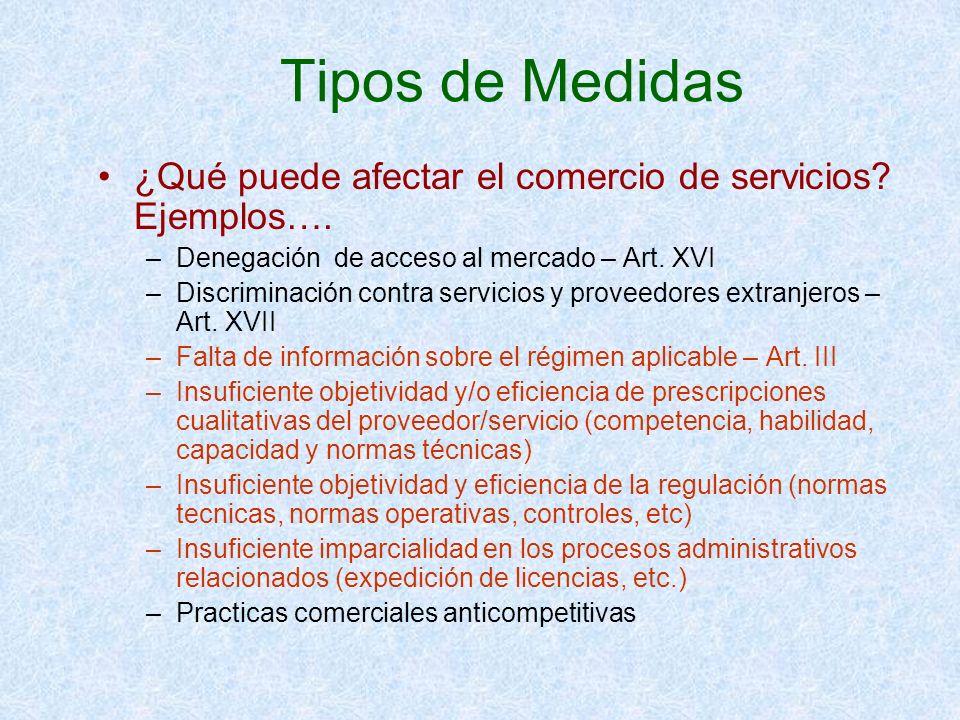 Tipos de Medidas ¿Qué puede afectar el comercio de servicios? Ejemplos…. –Denegación de acceso al mercado – Art. XVI –Discriminación contra servicios