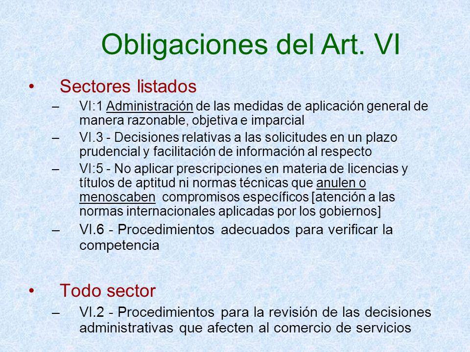 Obligaciones del Art. VI Sectores listados –VI:1 Administración de las medidas de aplicación general de manera razonable, objetiva e imparcial –VI.3 -