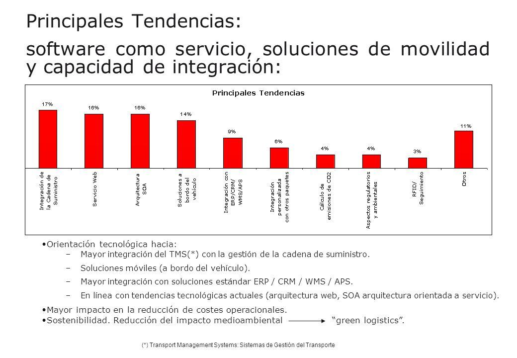 Principales Tendencias: software como servicio, soluciones de movilidad y capacidad de integración: 23 de Noviembre de 2009 Reporte de Transportes Ori