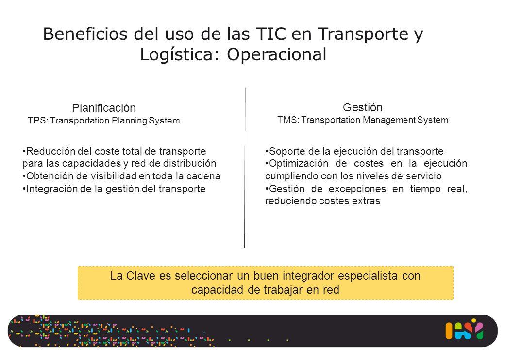 Planificación TPS: Transportation Planning System Gestión TMS: Transportation Management System Beneficios del uso de las TIC en Transporte y Logístic