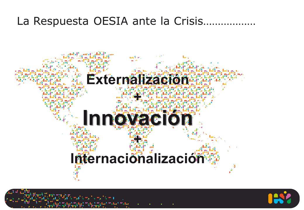 FÓRMULA 3 Externalización +Innovación Internacionalización La Respuesta OESIA ante la Crisis………………