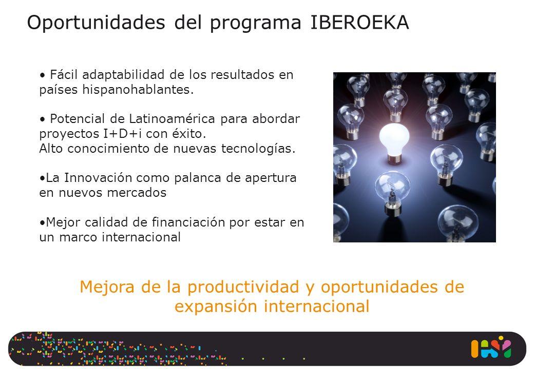 Oportunidades del programa IBEROEKA Fácil adaptabilidad de los resultados en países hispanohablantes. Potencial de Latinoamérica para abordar proyecto