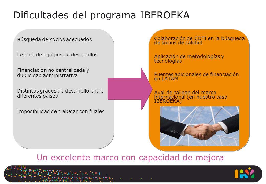 Dificultades del programa IBEROEKA Búsqueda de socios adecuados Lejanía de equipos de desarrollos Financiación no centralizada y duplicidad administra